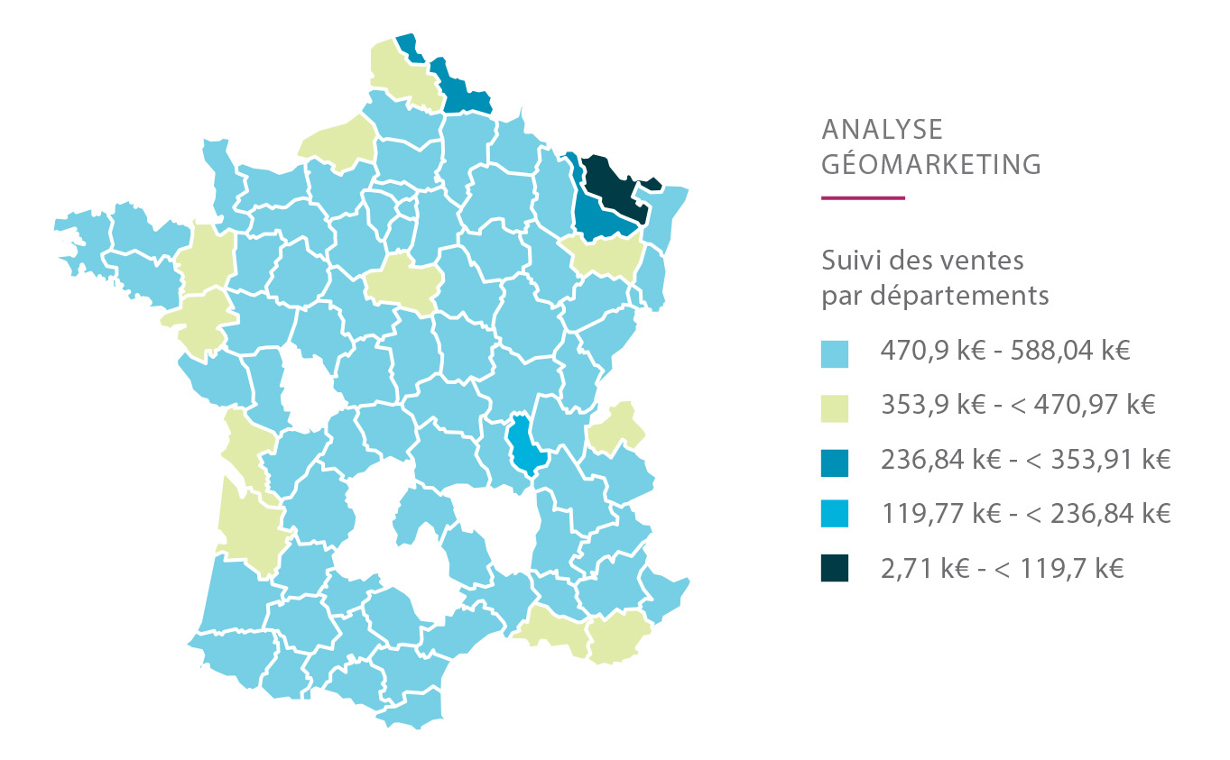 Analyse Géomarketing Pharmagest